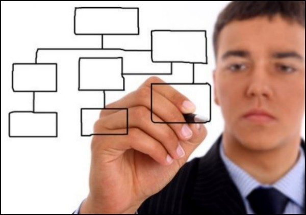 Бизнес планирование в финансовом менеджменте - 098
