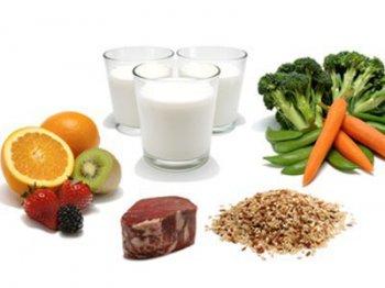Здоровая и полноценная диета для решения всех проблем в человеческом организме