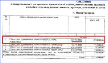 Глава «Российской партии пенсионеров за справедливость» Евгений Артюх брал деньги у эсеров
